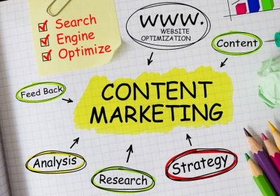 How SEO and Content Marketing Work Together for E-commerce